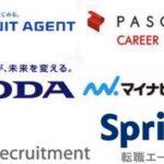 転職エージェントのサポート期間を大手10社厳選して徹底比較